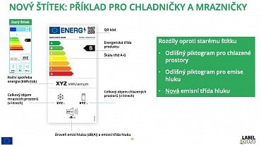 Starý vs. nový energetický štítek pro chladničky a mrazničky. (14.2.2021)