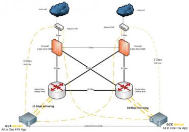 Schéma fungování GreyCortex Mendel.