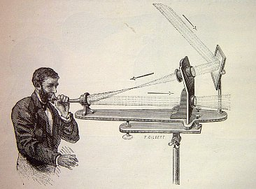 Schéma fungování Bellova fotofonu.
