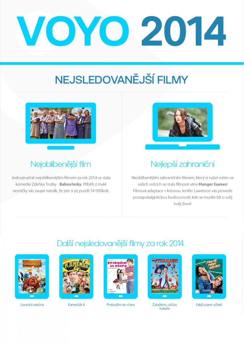 Voyo 2014: Infografika