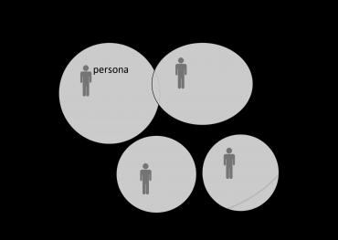 Cílovou skupinu můžete definovat jako jednu jedinou skrze sociodemografické parametry. V jejím ranku pak najděte cílové segmenty podle různých motivací a pro každý segment vytvořte jednu personu.