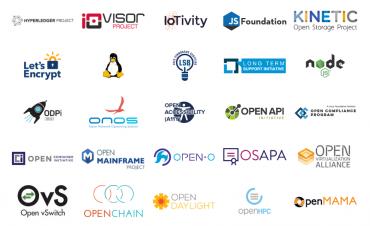 Část projektů Linux Foundation