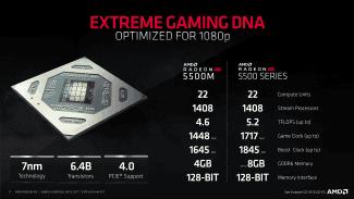 AMD Radeon RX 5500 - prezentace