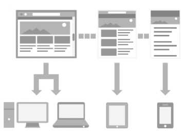 Jeden web použitelný na různých zařízeních