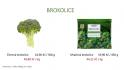 Čerstvé, nebo mrazené? Ceny vybraných druhů zeleniny a ovoce