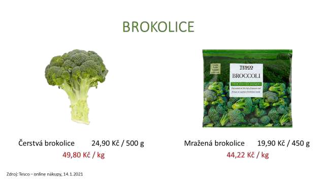 Ceny zeleniny a ovoce, leden 2021