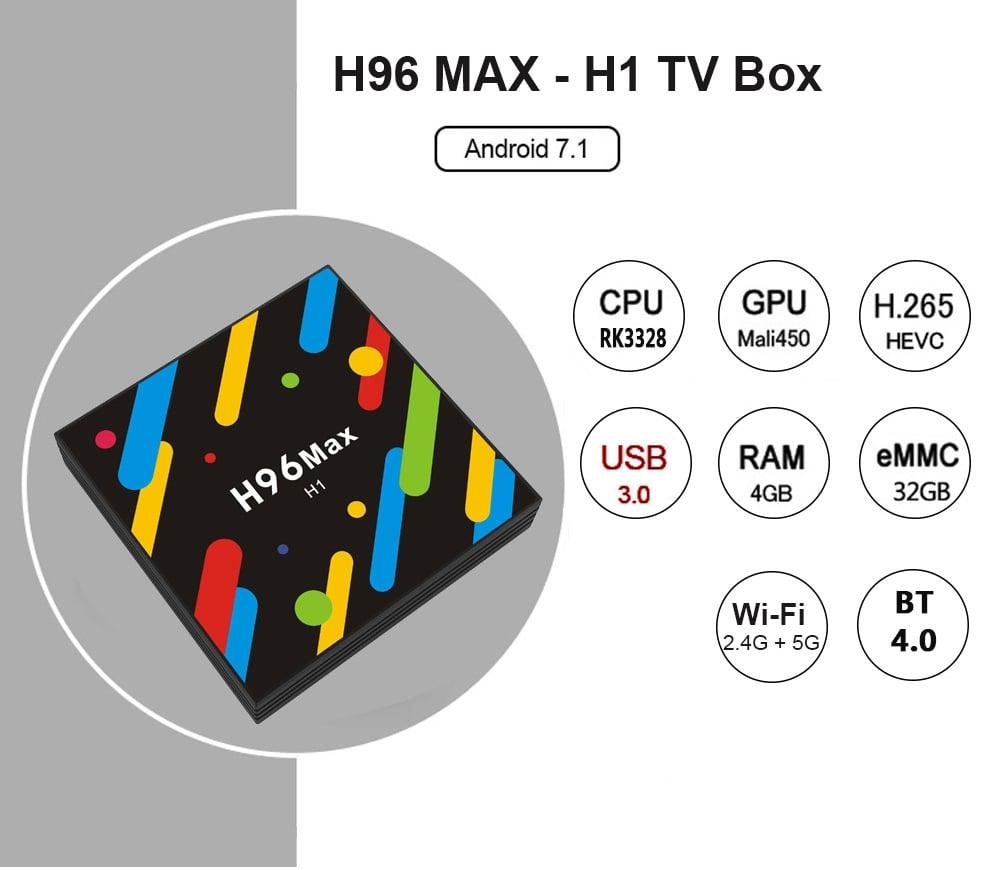 Max H1