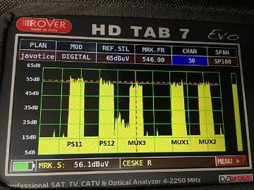 Spektrum DVB-T signálů z vysílače Javořice v měřícím místě.