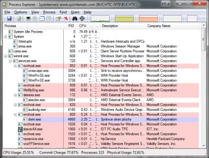 Process Explorer je mnohem lepší správce úloh