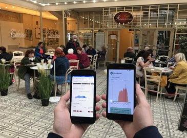Test Kdynakoupit.cz a Google popular times ve Svatováclavské cukrárně.