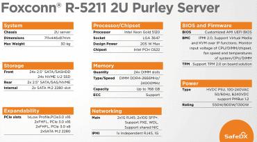 Foxconn R-5211 2U Purley Server