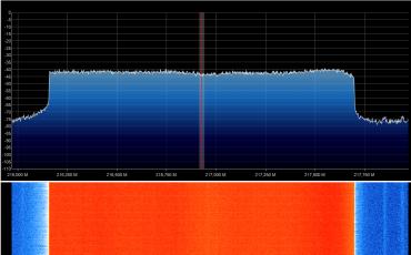 Ukázka vysokofrekvečního signálu o šířce 2 MHz s DAB+ multiplexem nesoucím 15 rozhlasových stanic
