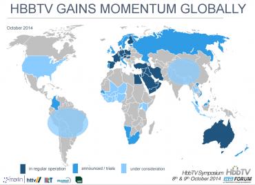 Rozšíření HbbTV:tmavě modrá — už v pravidelném provozusvětlejší modrá — ohlášeno/zkoušenonejsvětlejší modrá — zvažovánoMapa převzata z prezentací k říjnovému sympoziu v Paříži