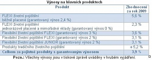 ČS_Sporofond
