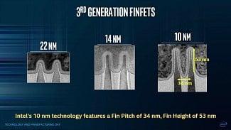 Intel FinFET