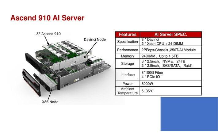 Architektura čipů Ascend od Huawei