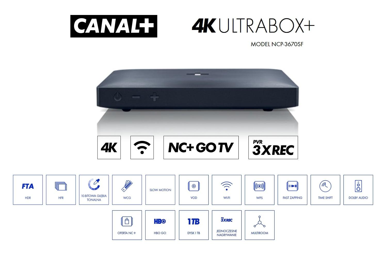 4KUltraboxy+ polského Canal+