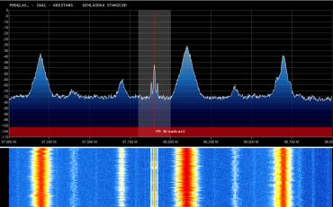 Ukázka vysokofrekvečního signálu o šířce 2 MHz s náhledem do pásma VKV-FM - cca 7 programů z blízkých i vzdálenějších vysílačů.