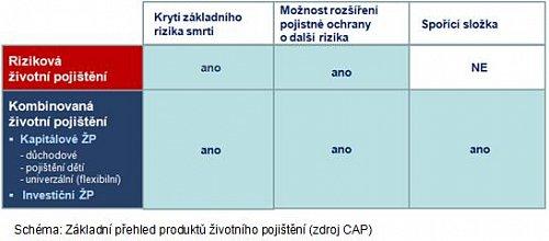 CAP_ZP