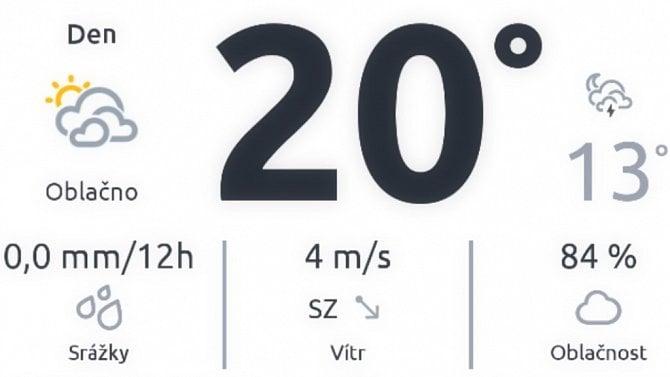 [aktualita] ČHMÚ spustil obě své mobilní aplikace o počasí i pro iOS
