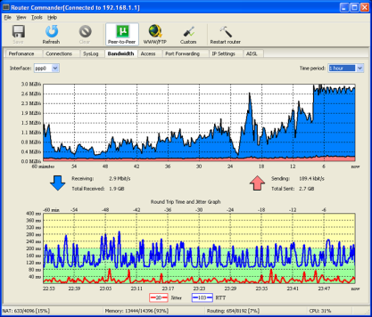 Router Commander umí nejen monitorovat síťový provoz linuxových routerů