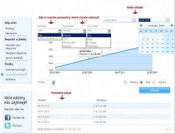 Rozhraní Webcontrol nabízí online přístup ke statistikám všech měřených parametrů hostingu