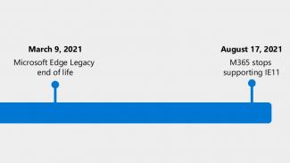 MS IE 11 a Edge Legacy konec