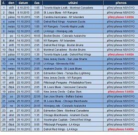 Rozpis říjnových zápasů kanadsko-americké NHL. Tabulku lze zvětšit do původní velikosti