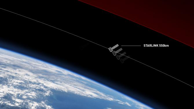[aktualita] Satelitní internet ze Starlinku má podle Muska pokrývat téměř celou planetu už v srpnu