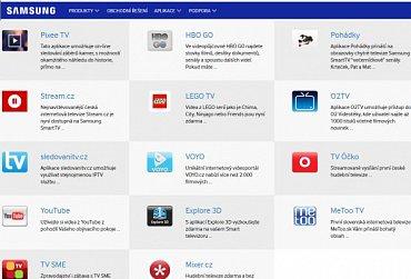 Samsung na svých webových stránkách nabízí perfektně zpracovaný přehled aplikací pro český a slovenský trh, včetně jejich popisu.