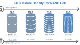 QLC SSD