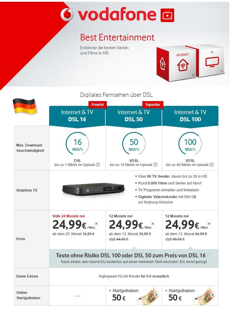 IPTV od německého Vodafone