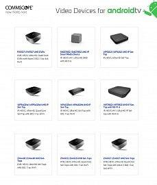 Modely set-top boxů spodporou Android TV