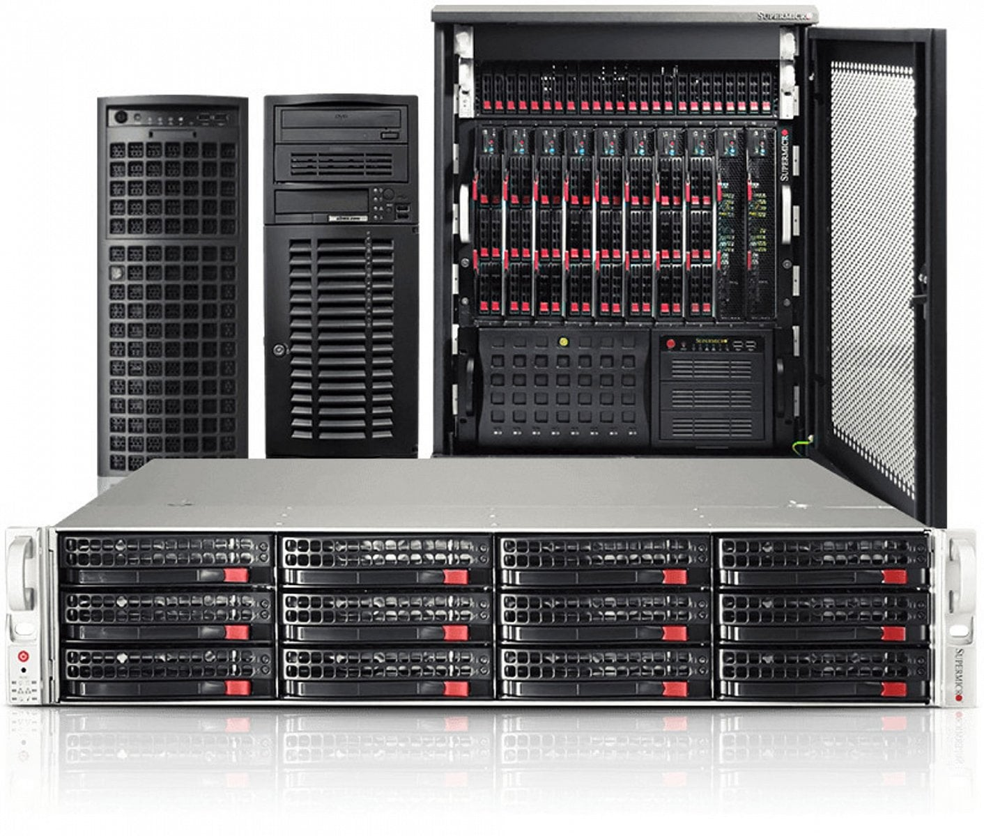 Servery Super Micro Computer, Inc (Supermicro)
