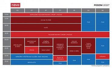 Programové schéma TV Nova, podzim 2020