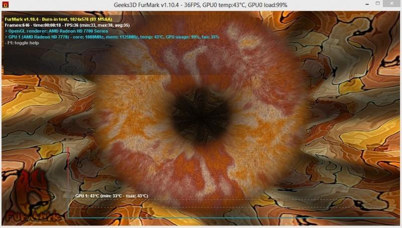 Ne ne, toto není Sauronovo oko, toto je zátěžový test FurMark