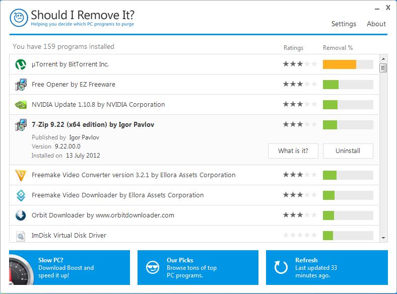Should I Remove It? Vám pomůže s rozhodnutím o odinstalování aplikací