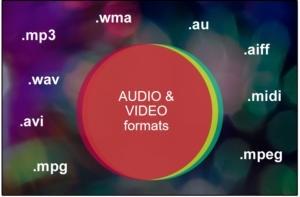 Formáty zvuku a videa