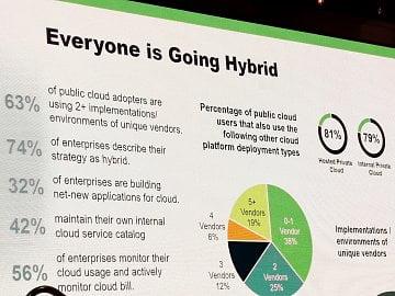 Velká část zákazníků chce používat více cloudů a od více dodavatelů. SUSE, podobně jako IBM s Red Hatem, v tomto hybridním modelu velkou šanci.