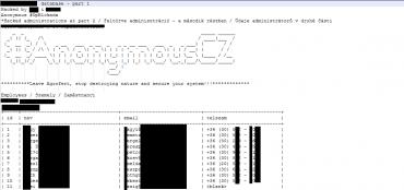 Útok Anonymous na členskou firmu Agrofertu v Maďarsku.