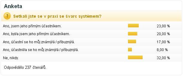 anketa_svarc system