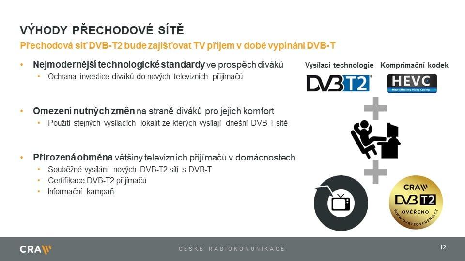 Prezentace Marcela Procházky při spuštění přechodové DVB-T2 sítě