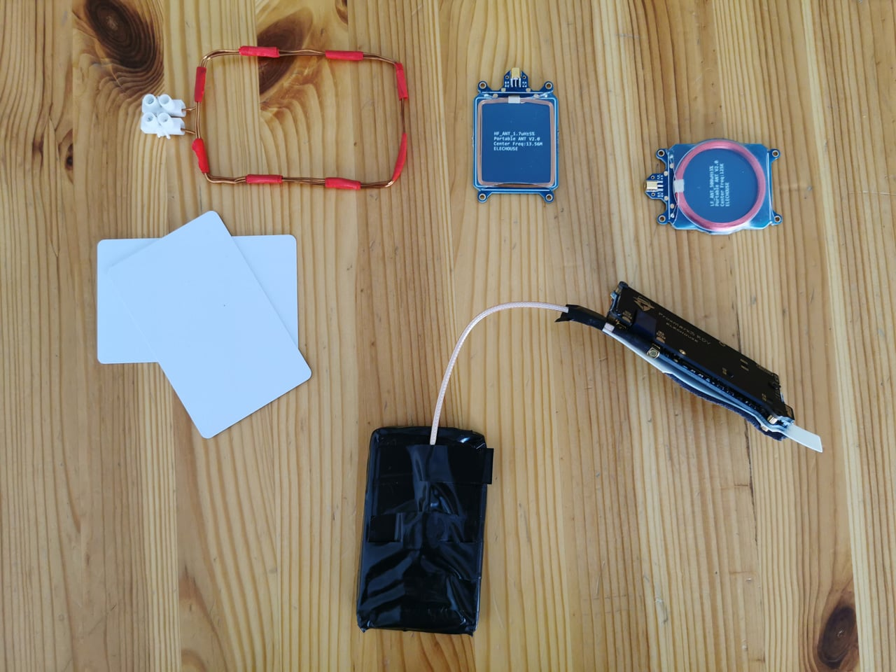 Unicorn RedTeam a jeho nástroje pro etické hackování