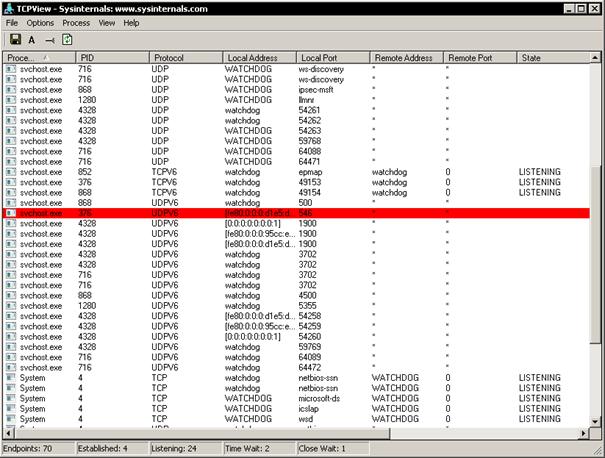 Pomocí TCPView zobrazí aktivní TCP a UDP spojení
