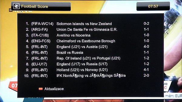 Aktuální výsledky fotbalových zápasů