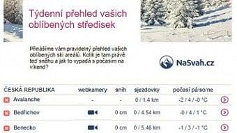 DigiZone.cz: Lyže a novinkový servis webu NaSvah.cz