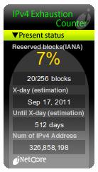 512 dní do konce IPv4