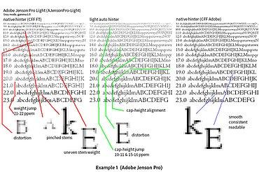 Srovnání CFF Adobe se stávajícími variantami FreeType