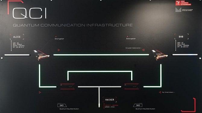 [aktualita] Na VUT v Brně otevřeli laboratoř na kvantovou komunikaci, připojí se k české síti