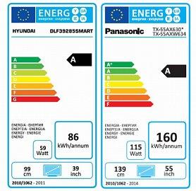 Energetický štítek musíte dnes najít u všech televizorů. A protože má jednotnou metodiku měření, je také spolehlivým ukazatelem spotřeby. Bohužel z neznámých důvodů neřeší spotřebu v pohotovostním režimu a neukazuje ani spotřebu v okamžiku vypnutí obrazu a ponechání pouze zvuku. Zde vidíte spotřebu u Hyundai DLF 39285 Smart (99 cm, Full HD) a Panasonic TX-55AX630E (140 cm, Ultra HD). U Ultra HD (4K) bude vždy vyšší než u televizoru s rozlišením Full HD.